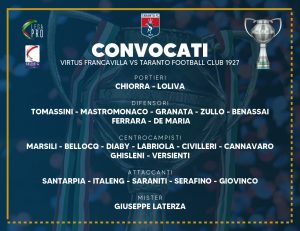 convocati-coppa-italia